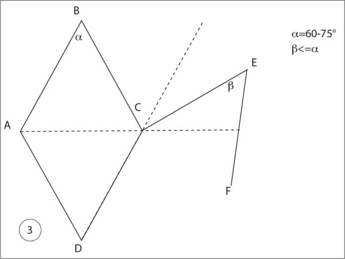 Dufourmentel Flap Modification of the Rhomboid Flap